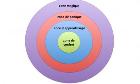 zone_magique3